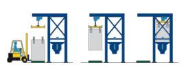 Vidange big bags chargement palan Palamatic Process