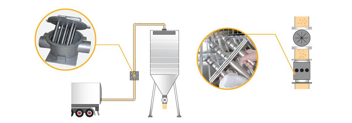 Détecteur magnétique Palamatic Process