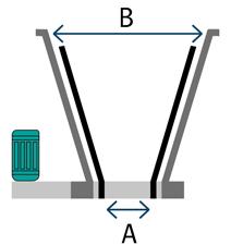 Dimensionnel du dévoûteur fond conique