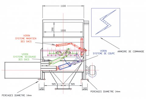 Vidange de sacs semi-automatique Palamatic Process