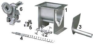 Doseur industriel Palamatic Process