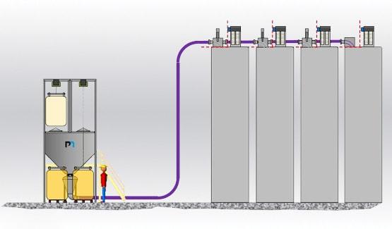 Double station de vidange de ciment