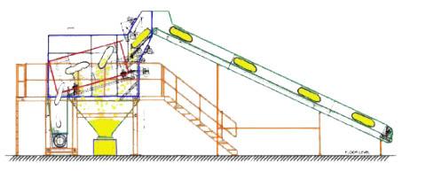 Vide sacs automatique Goliath Palamatic Process