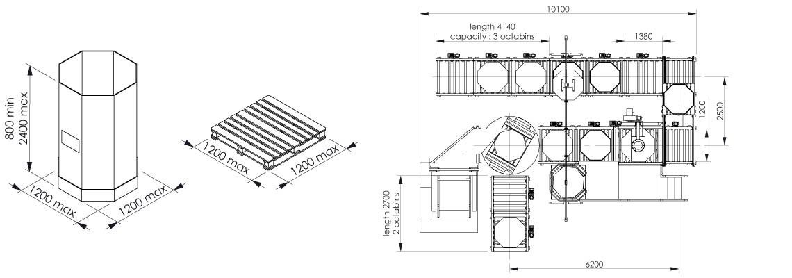 Plans de la station de remplissage octabins - OC3
