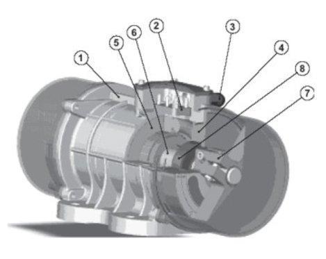 schema motovibrateur