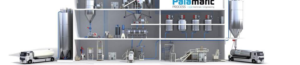 Usine 3D Palamatic Process