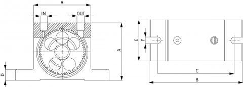 Vibrateur à turbine Palamatic Process