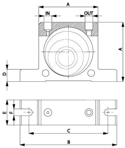 Vibrateur à rouleau Palamatic Process