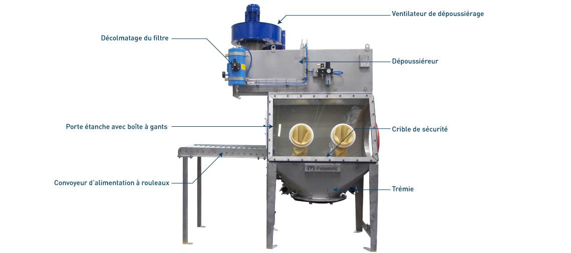 Equipements intégrés au vide sacs manuel SE confiné - Palamatic Process